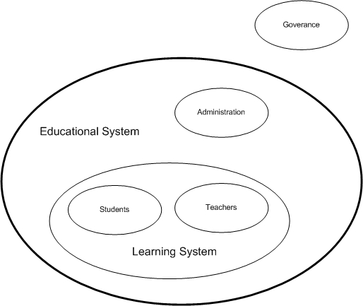 educational-systems-map